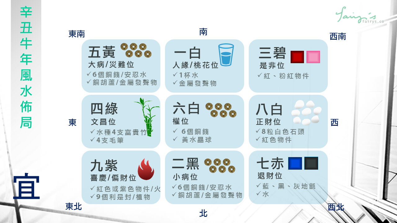 2021 辛丑牛年風水佈局_宜